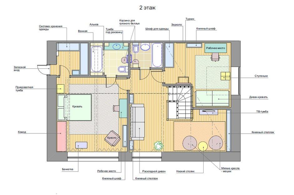 План с расстановкой мебели 2 этаж