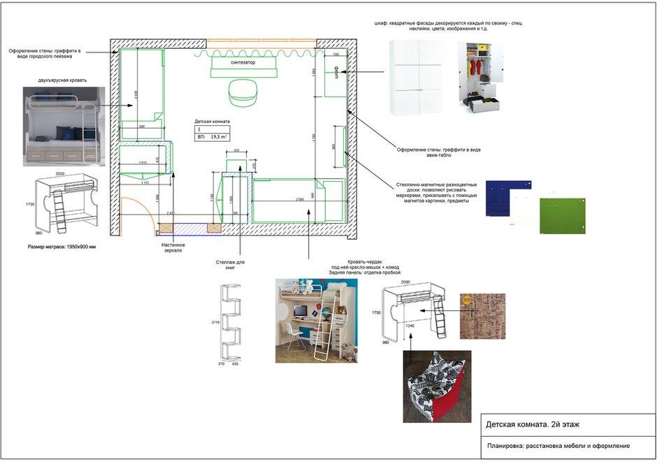Фотография: Кухня и столовая в стиле Современный, Детская, Проект недели, Подмосковье – фото на INMYROOM