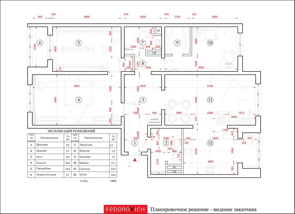 Фотография: Кухня и столовая в стиле Скандинавский, Эклектика, Квартира, Проект недели – фото на INMYROOM